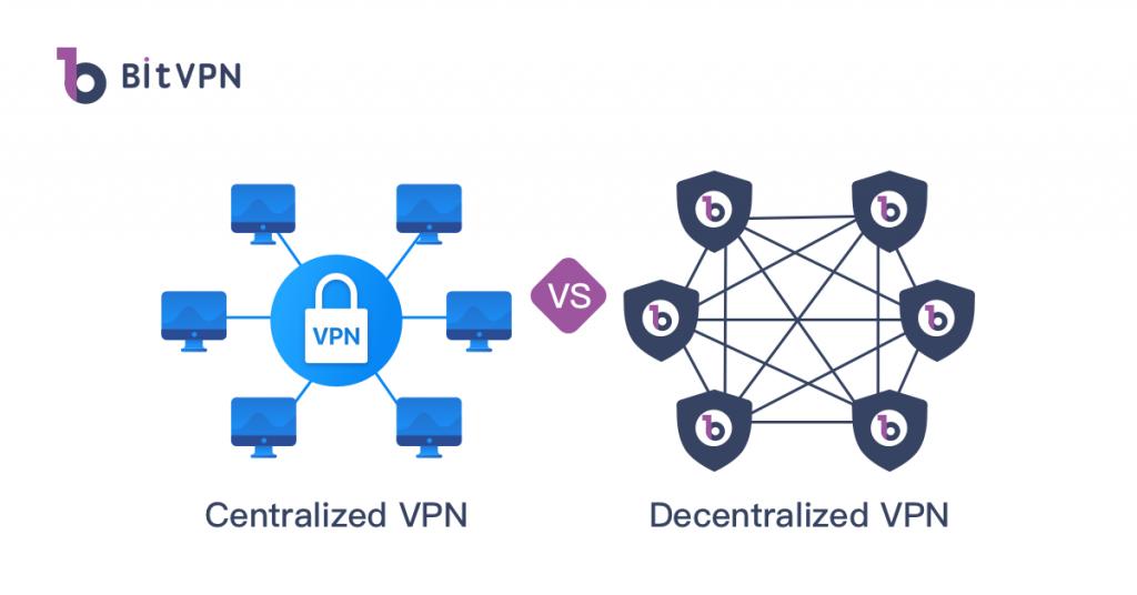 Centralized VPN vs Decentralized VPN-BitVPN