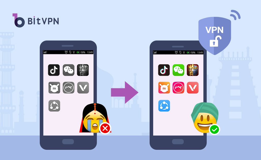 bitvpn-how-to-avoid-indian-ban-on-chinese-apps