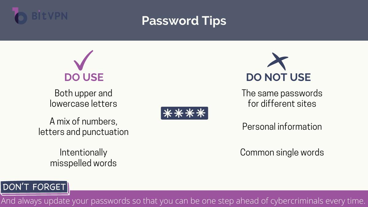 Password Tips (1)