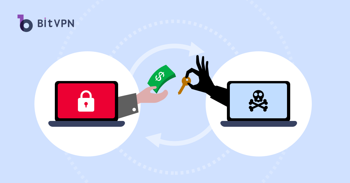 What is Ransomware? Everything You Should Know About Top 1 Possible Cyberattack in 2021